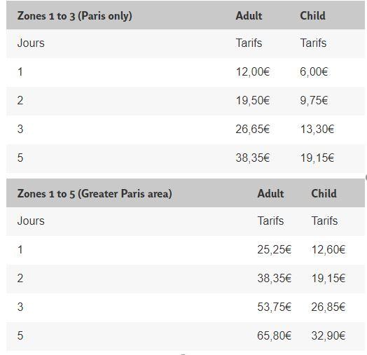 Tabela preços - Paris