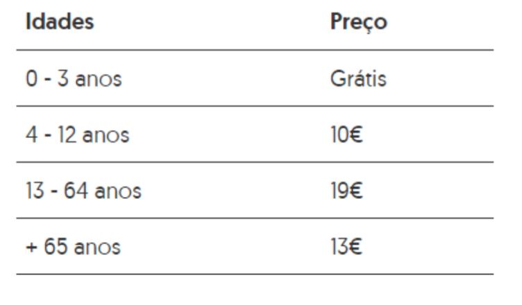 preços oceanário de lisboa